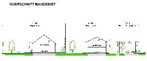 1259_Baugebiet_An_der_Kreuzbreite_in_Neutraubling
